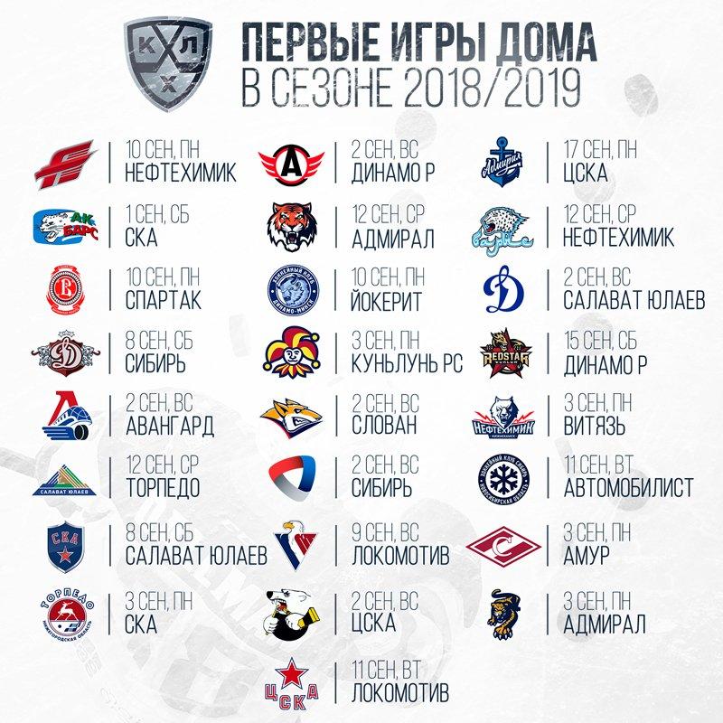 «Авангард» впервом домашнем матче нового сезона КХЛ примет «Нефтехимик»